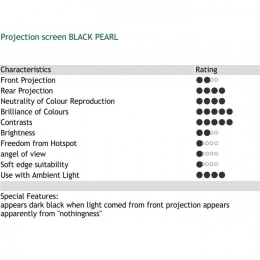 Projektion Lærred Black Pearl-33