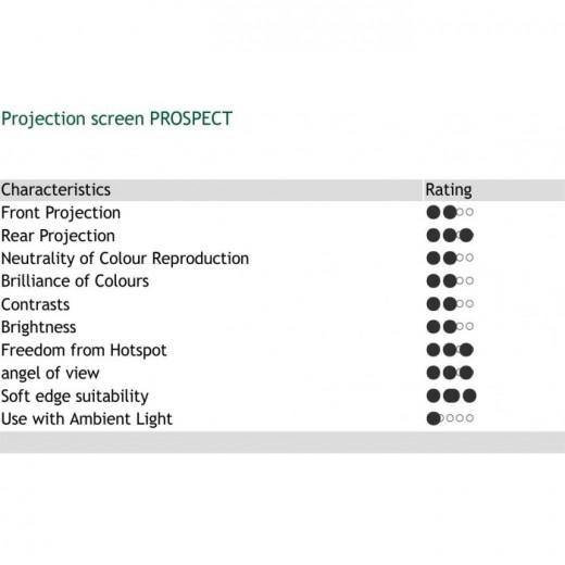 Projektion Lærred PROSPECT-31