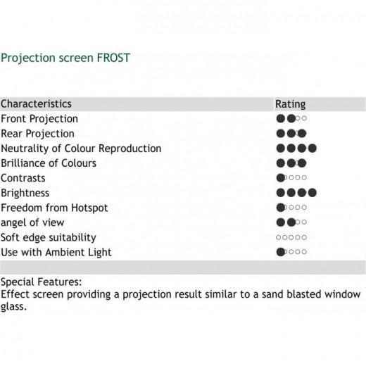 ProjektionLrredMatFROST-31