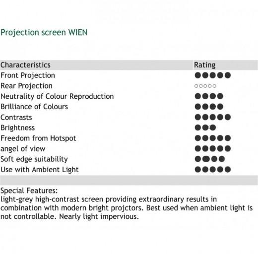 Projektion Lærred WIEN-31