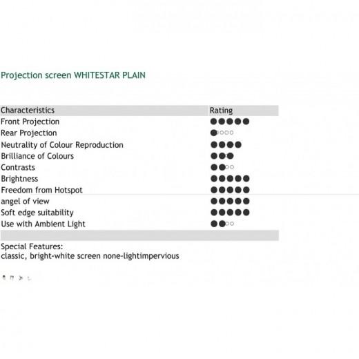 ProjektionLrredWHITESTARPLAIN-31