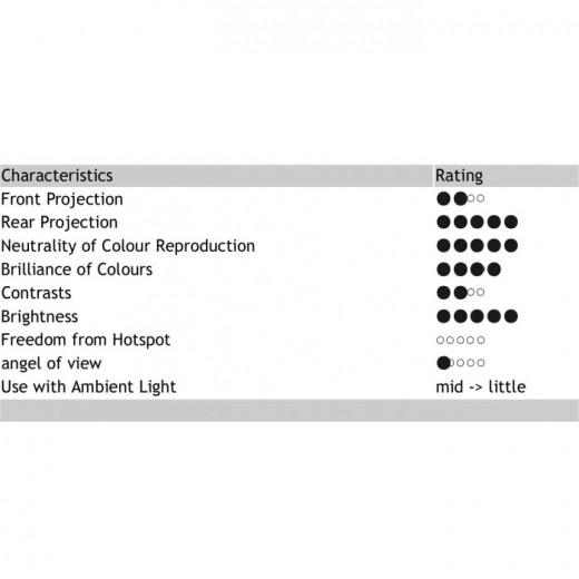 ProjektionFilmHOLOSC-31