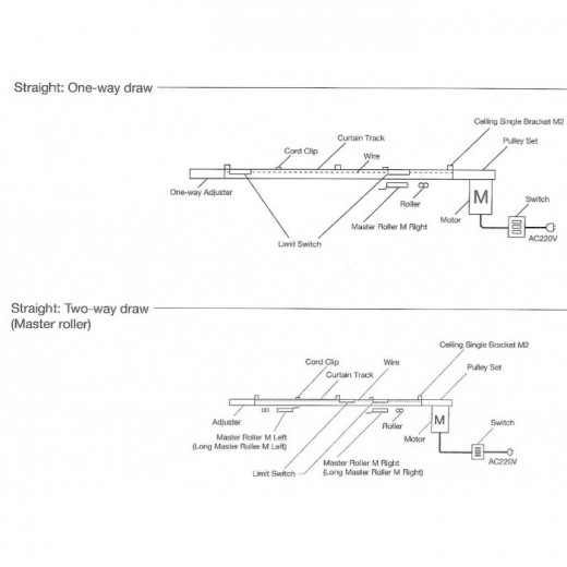 SunstillTHEATRACmMotor-32
